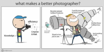 Who makes a better photographer
